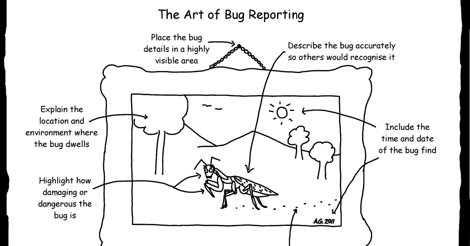 Screen recording with javascript makes a better bug report.