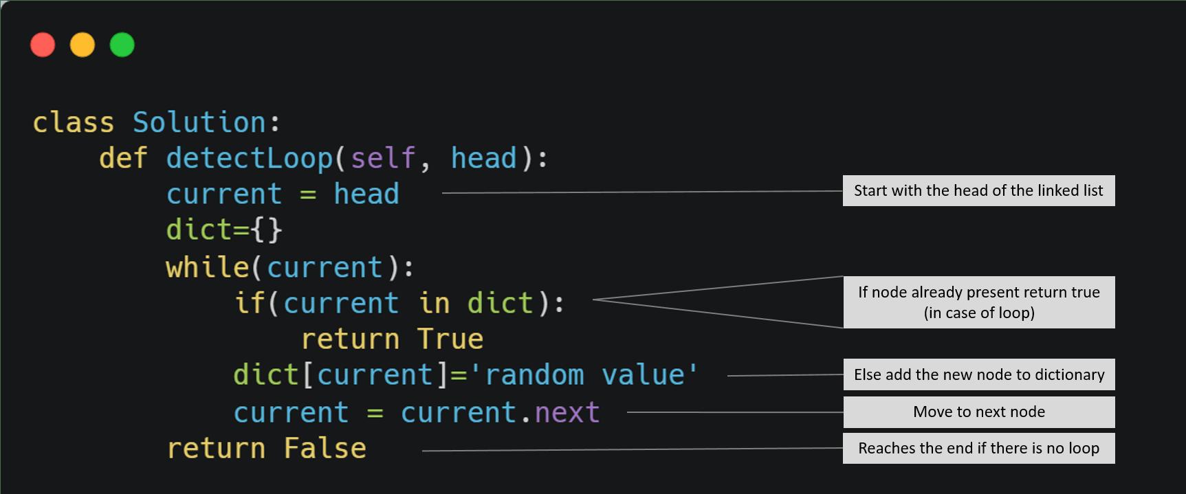 loop in linked list