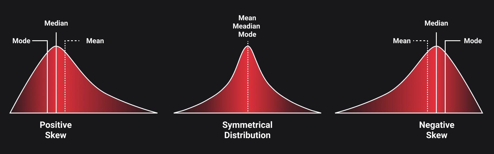 Central Limit Theorem.png