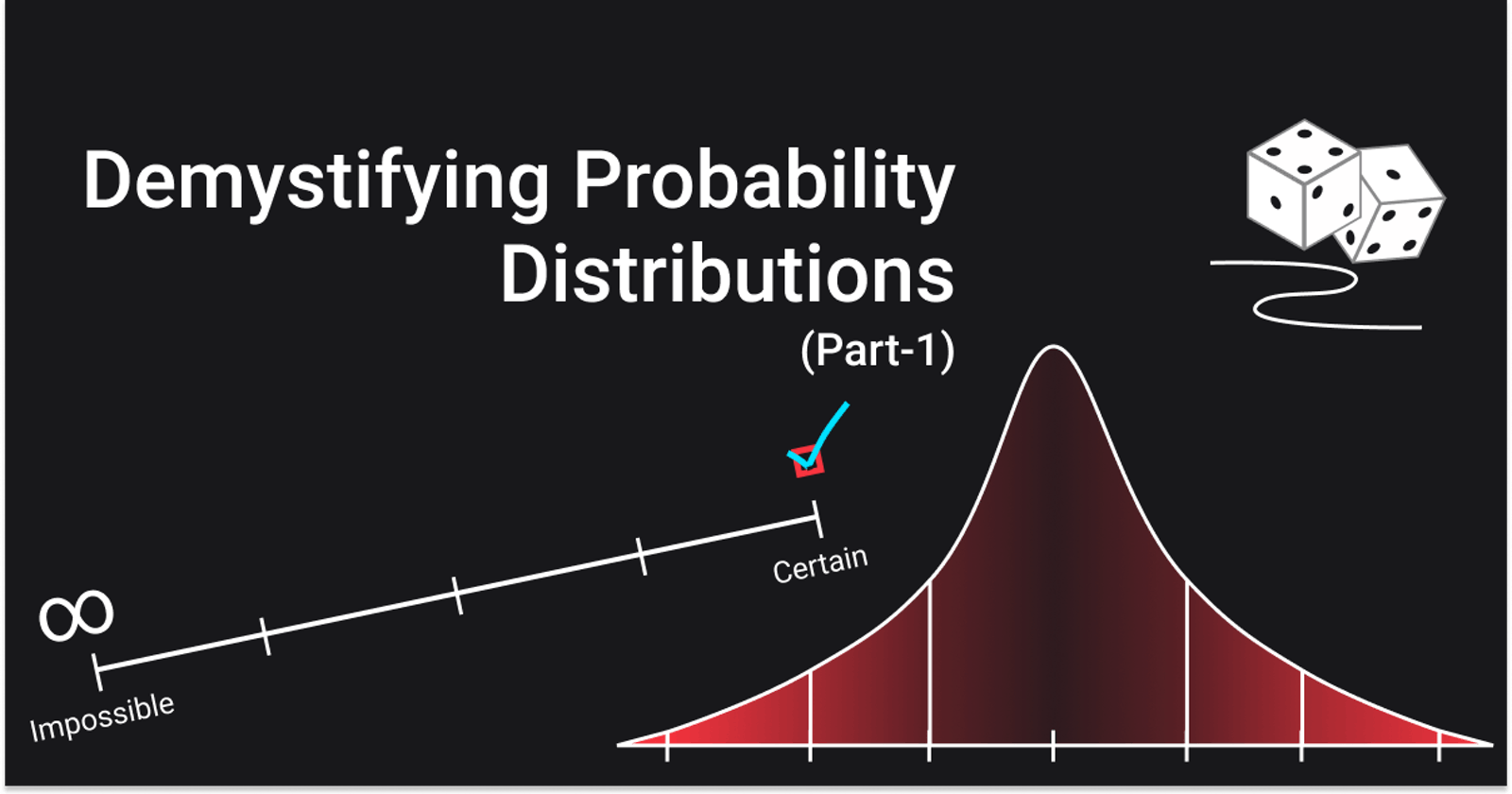 Demystifying Probability Distributions(Part - 1)