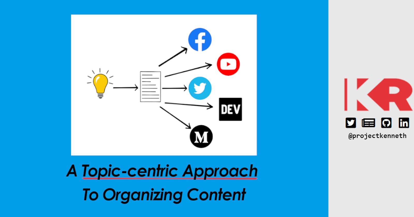 A Topic-centric Approach To Organizing Content using Notion