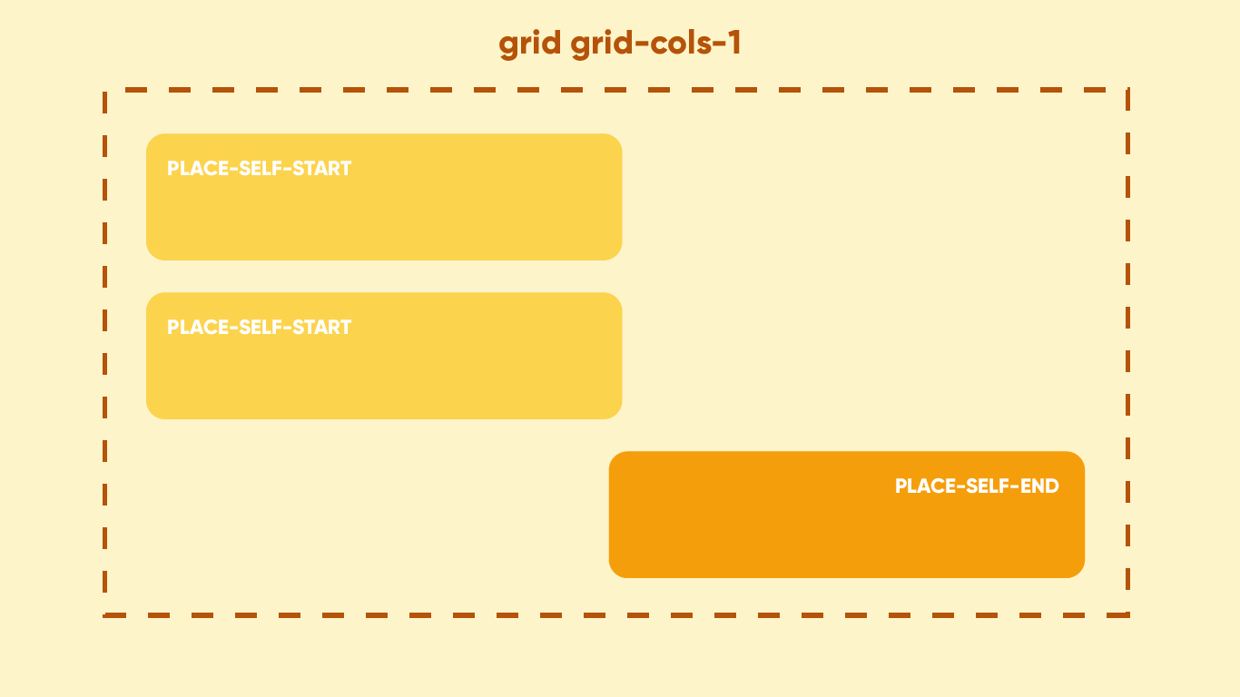 Chat Layout Help Graphic