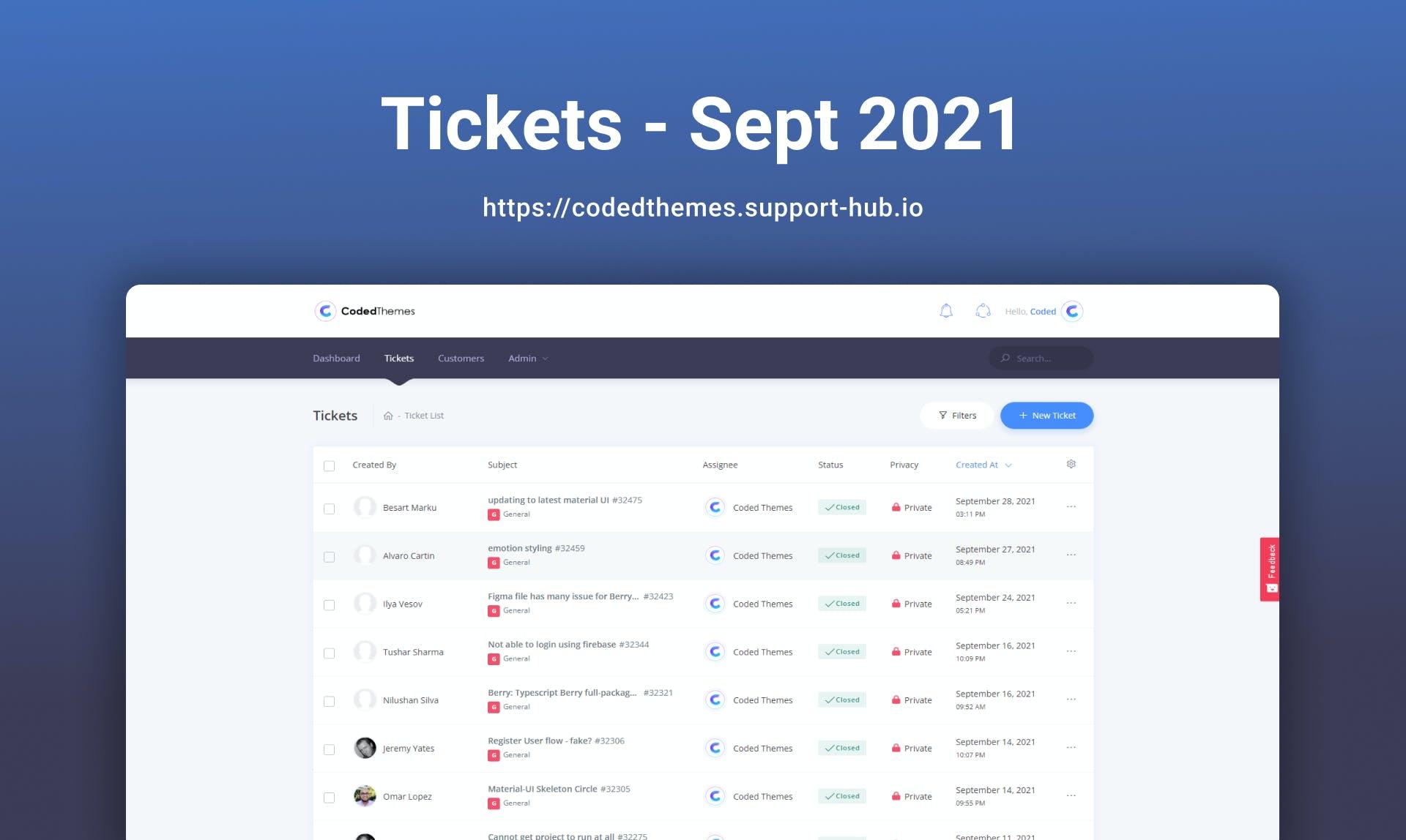 berry-react-ticket-resolution-sept-2021.jpg