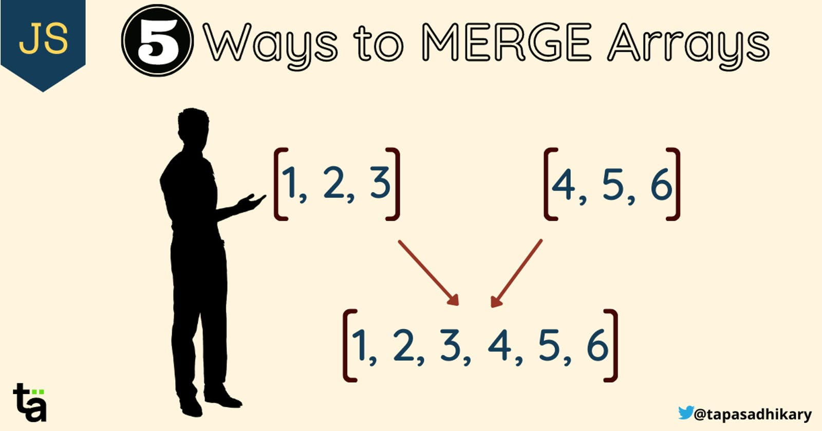 5 ways to merge arrays in JavaScript and their differences
