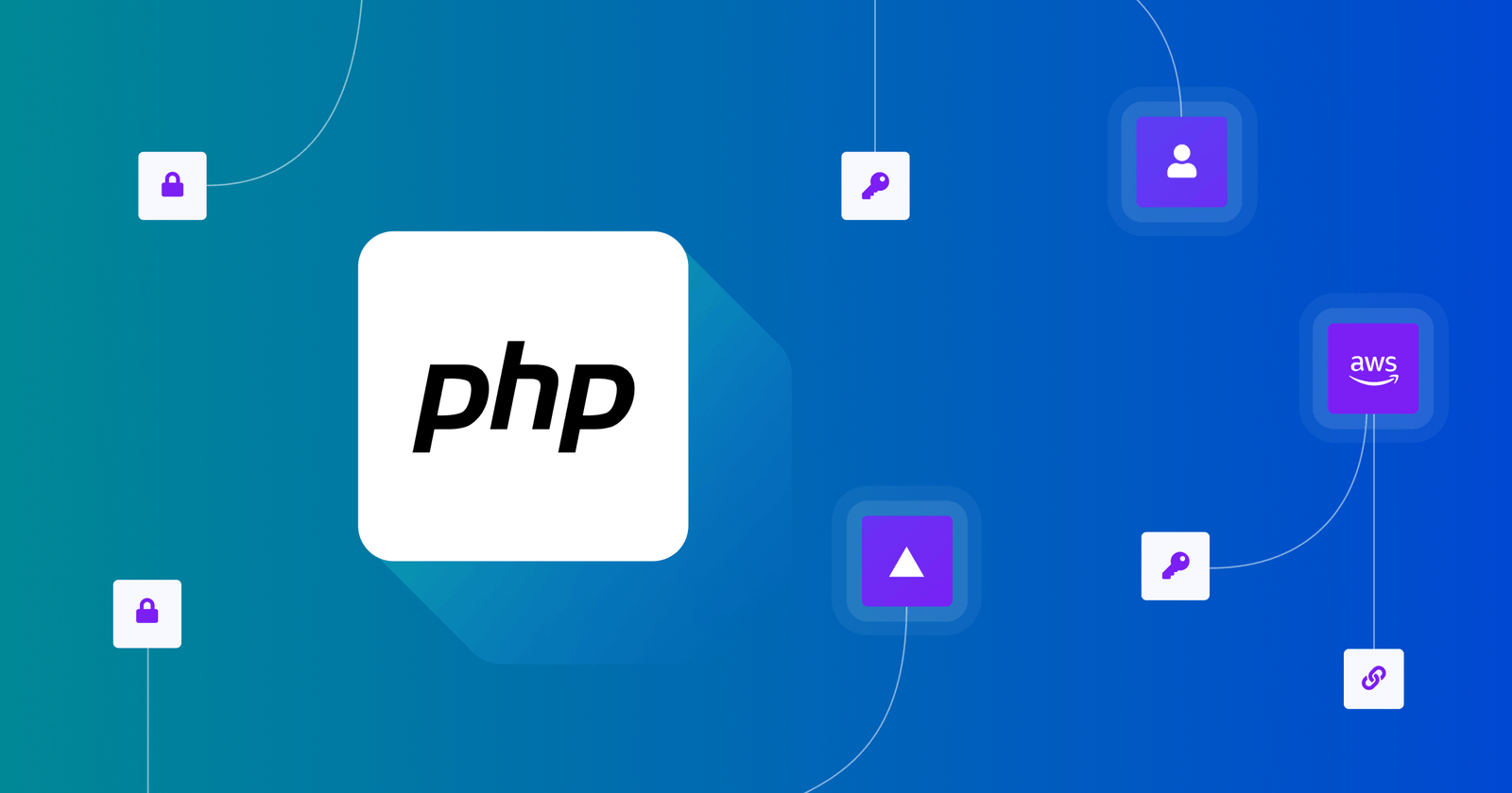 Configuring PHP Applications using Environment Variables